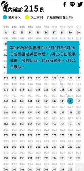 台湾のコロナウイルスの現状と4plus hostelの今後の対策について…。